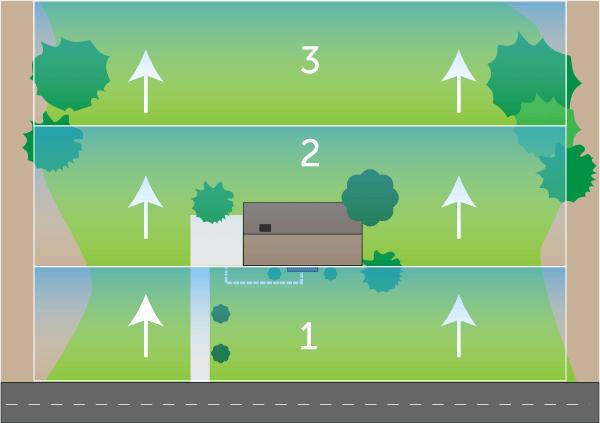 Mole & vole application diagram 1