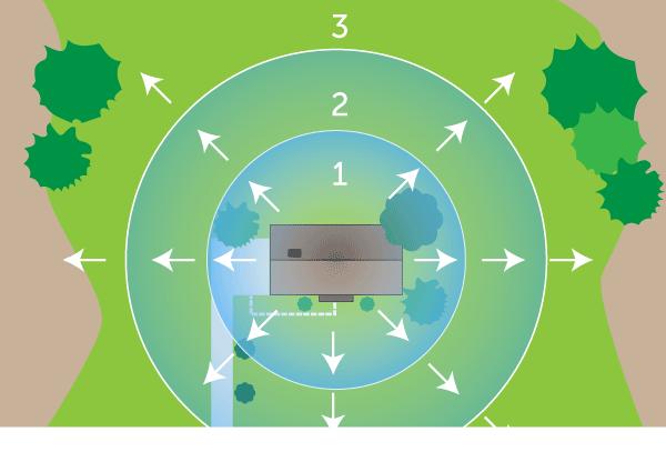 Mole & vole application diagram 2